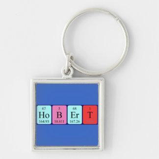 Hobert periodic table name keyring