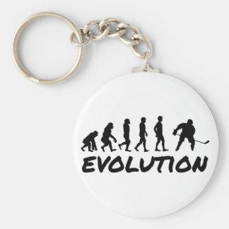 Hockey Evolution Keychain