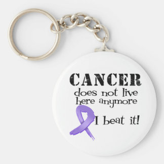 Hodgkins Lymphoma Does Not Live Here Anymore Key Chains