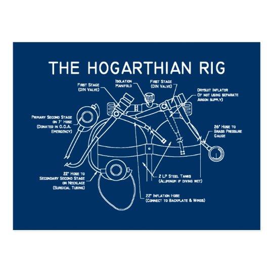Hogarthian Postcard