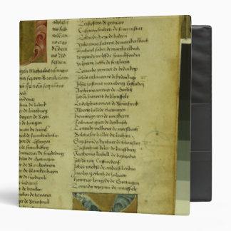 """Hoja de la inscripción de Martin Luther Carpeta 1 1/2"""""""