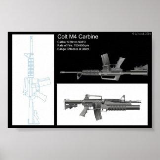 Hoja del Stat de la carabina M4 Póster