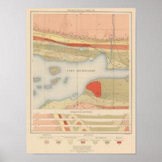 Hoja detallada VIII de la geología Póster