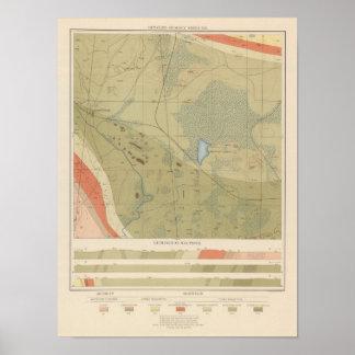 Hoja detallada XIX de la geología Póster
