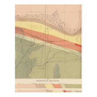 Hoja detallada XV de la geología Postal