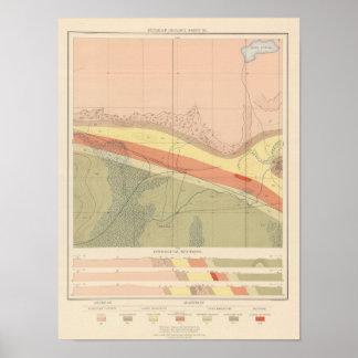 Hoja detallada XV de la geología Póster