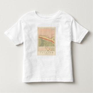 Hoja detallada XV de la geología T Shirt