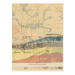 Hoja detallada XXX de la geología Tarjeta Postal