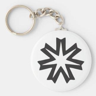 Hokkaido Basic Round Button Keychain