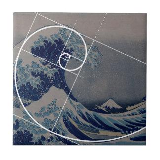 Hokusai Meets Fibonacci, Golden Ratio Tiles