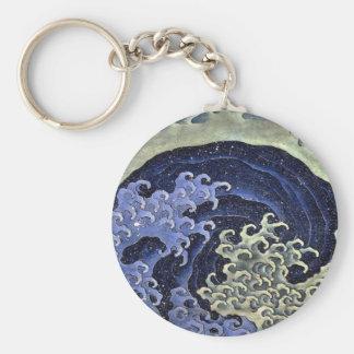Hokusai's Feminine Wave Keychain