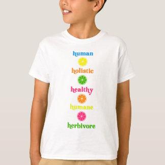 Holistic-Human-Herbivore