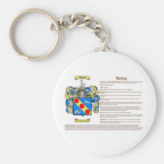 Holley (meaning) keychain