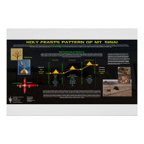 Holy Feasts Pattern - Mt. Sinai Poster