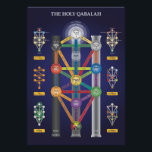 "Holy Qabalah Tree of Life poster<br><div class=""desc"">Beautifully designed diagram of the Qabalistic Tree of Life showing Hebrew,  Thoth Tarot trump attributions and path numbers. Side diagrams detailing the four worlds,  divisions of the soul,  lightning flash,  Emperor and Empress scales and the serpent of wisdom. This print is sized to correspond with standard A paper sizes</div>"