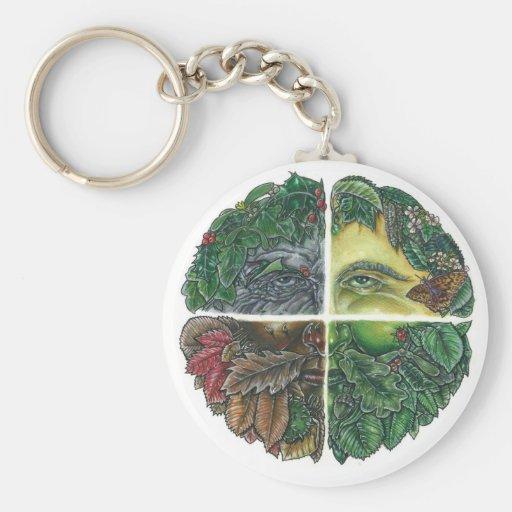 Hombre verde estacional llavero redondo tipo pin