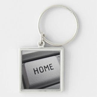 Home computer-key keychain