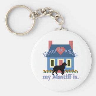 Home Is English Mastiff Keychain