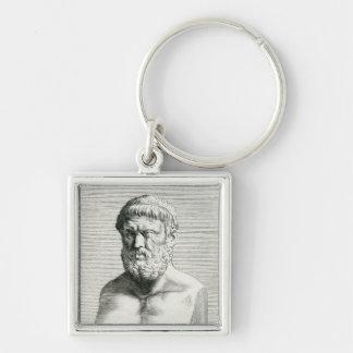 Homer Keychain