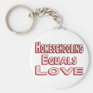 Homeschool Love Key Chains