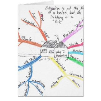 Homeschool MindMap Card
