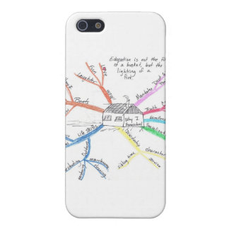 Homeschool MindMap Cover For iPhone SE/5/5s
