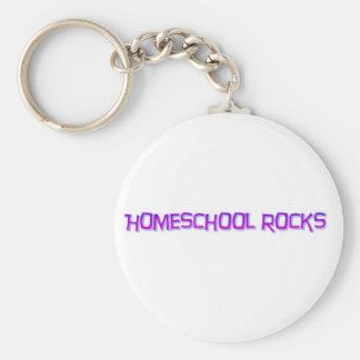 Homeschool oscila el llavero