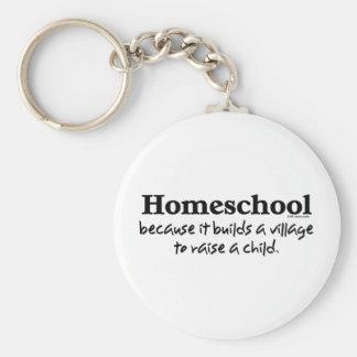 Homeschool Village Key Chain