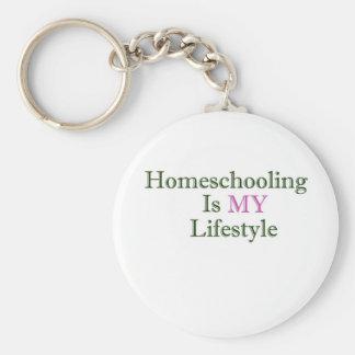 Homeschooling es MI forma de vida Llavero Redondo Tipo Pin