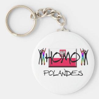 Homo Poland Basic Round Button Keychain