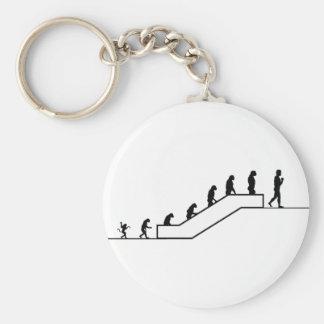 Homo Sapiens, 2nd Floor Keychain