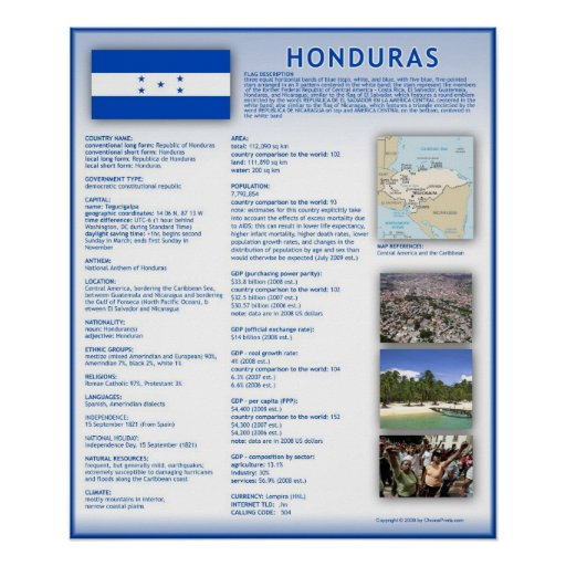 Honduras Posters