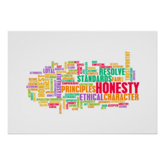 Honesty and Trustworthy Character of a Person Poster