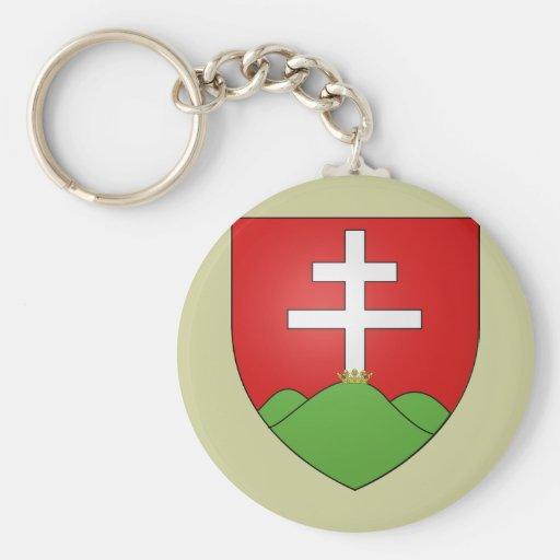 Hongrie ancien, Hungary Key Chains