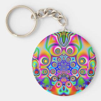 Hootin' Annie Activated Basic Round Button Keychain