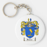 HOOVER FAMILY CREST -  HOOVER COAT OF ARMS BASIC ROUND BUTTON KEYCHAIN