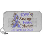 Hope Courage Faith Strength 3 Esophageal Cancer Notebook Speaker