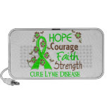 Hope Courage Faith Strength 3 Lyme Disease Travelling Speaker