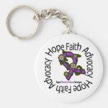 Hope Faith Advocacy Domestic Violence Keychain