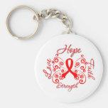 Hope Faith Love Strength AIDS Disease Key Chains