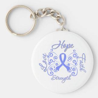 Hope Faith Love Strength Stomach Cancer Key Chains