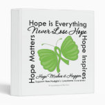 Hope is Everything - Non-Hodgkin's Lymphoma Binders