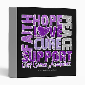 Hope Love Cure GIST Cancer Awareness Binders