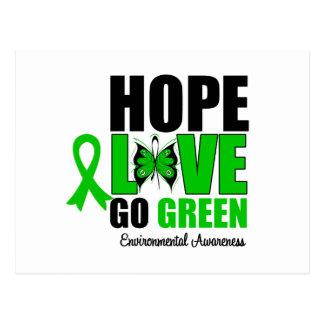 Hope Love Go Green Butterfly Postcard