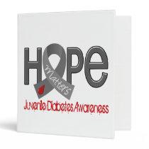 Hope Matters 2 Juvenile Diabetes Binder