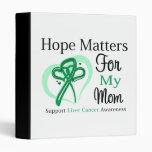 Hope Matters For My Mom - Liver Cancer Binder
