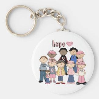 Hope Pink Ribbon Keychain