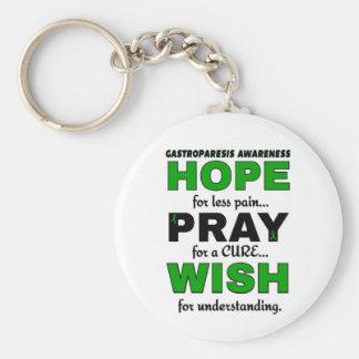 Hope Pray Wish...Gastroparesis Keychain