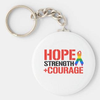 Hope, Strength, & Courage Keychain