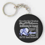 Hope Strength Remember Esophageal Atresia Key Chains